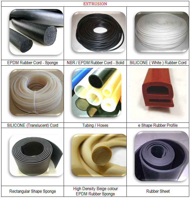 EPDM Rubber Seal Malaysia