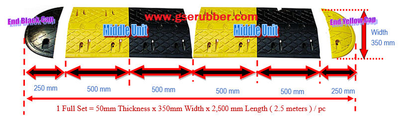 Rubber Speed Humps Malaysia